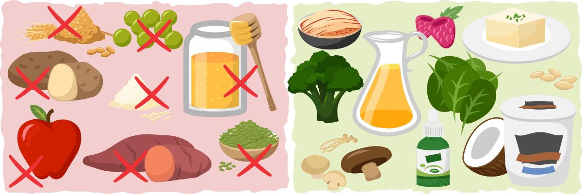 Czego nie jeść aby schudnąć | Smedyczny